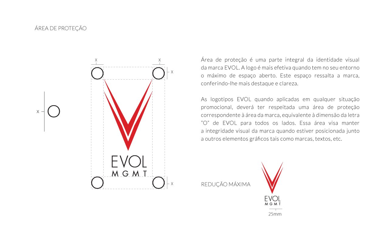 evol2