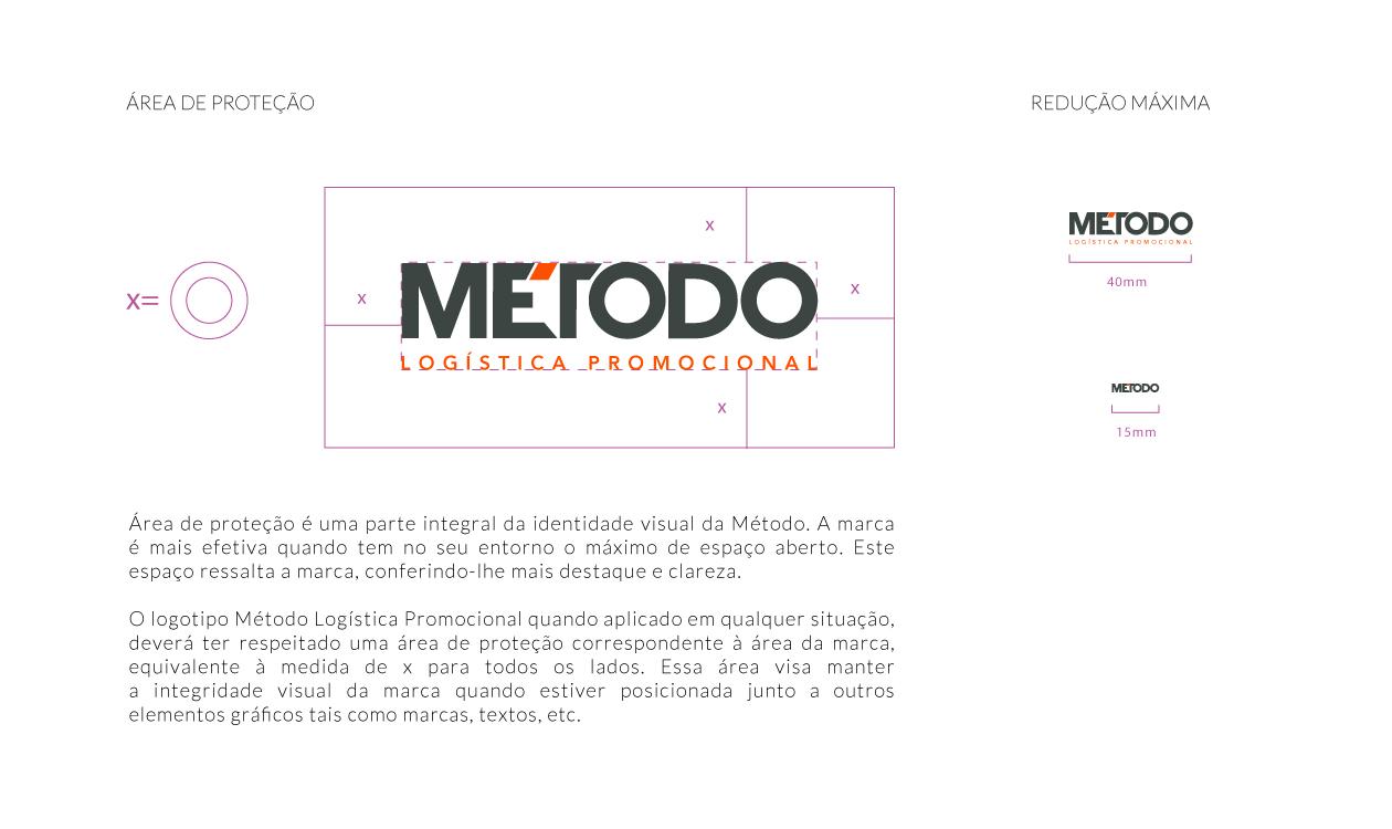 metodo2